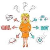 Femme enceinte Image stock