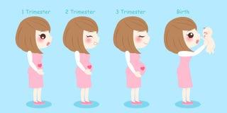 Femme enceinte de dessin animé illustration libre de droits