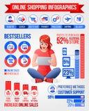 Femme faisant des emplettes en ligne par l'intermédiaire du comprimé Vecteur d'Infographics réglé avec des icônes Image stock
