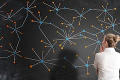 Femme regardant la structure de réseau ou la structure du réseau social sur le tableau noir photo stock