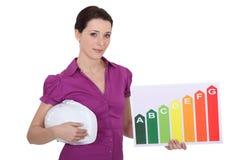 Femme retenant le panneau de notation d'énergie images libres de droits