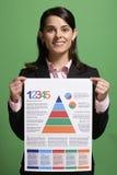 Femme tenant une affiche saine de consommation Photo libre de droits