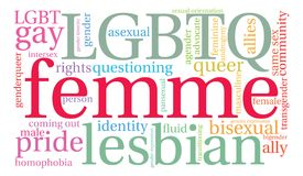 Femme Word Cloud. On a white background royalty free illustration
