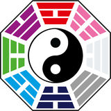 Feng shui scheme Stock Photo