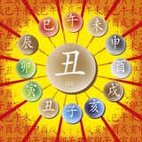 Feng shui zodiac animals. Set of chinese feng shui hieroglyphs. Translation of 12 zodiac animals, feng shui signs hieroglyph Stock Photography