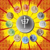 Feng shui zodiac animals. Set of chinese feng shui hieroglyphs. Translation of 12 zodiac animals, feng shui signs hieroglyph Stock Photo