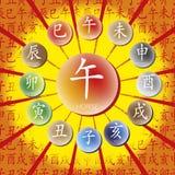 Feng shui zodiaka zwierzęta Obrazy Stock