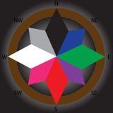 Fengshuifärgkompass Royaltyfri Foto