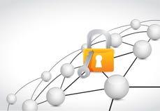 fermez à clef le concept de connexion réseau de sphère de lien Photo stock