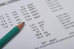 Fermez-vous de la liste d'analyse de sang Images stock