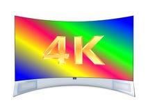 Fernsehplatte Lizenzfreie Stockfotografie