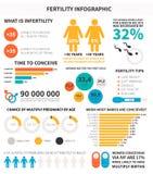 Fertilidad infographic Imagenes de archivo
