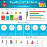 Festival Infographics plat de pyrotechnie illustration stock