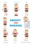 Fetma och sjukdom vektor illustrationer