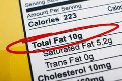 Fett der hohen Menge im Lebensmittel lizenzfreie stockfotos
