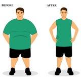 fett gör tunnare vektor illustrationer