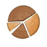 Fette dei pan di Spagna su backg bianco Immagini Stock