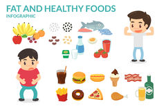 Fette Nahrungsmittel und gesunde Nahrungsmittel Lizenzfreie Stockfotografie