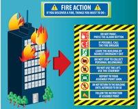 Feuer-Aktions-Dringlichkeitsverfahren vektor abbildung