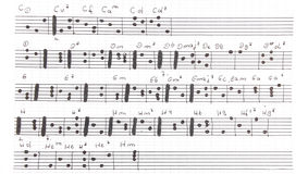 Feuille de musique manuscrite Photographie stock