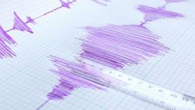 Feuille sismologique de dispositif - règle de sismomètre clips vidéos