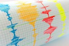 Feuille sismologique de dispositif - sismomètre photographie stock