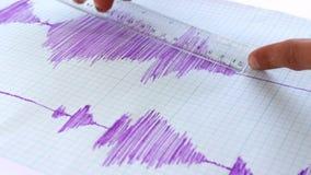 Feuille sismologique de dispositif - sismomètre clips vidéos
