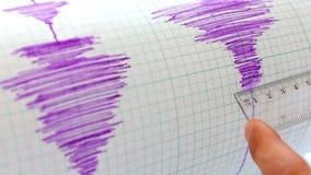 Feuille sismologique de dispositif - sismomètre, règle banque de vidéos