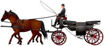 Fiacrevervoer, Landauer, Fiaker in Wenen vector illustratie