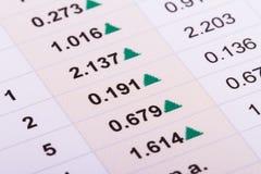 Fiancial-Verpflichtungs-Ergebnisse Stockfotografie