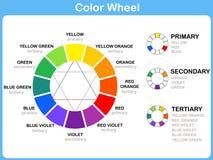 Fiche de travail de roue de couleur pour des enfants Photo libre de droits