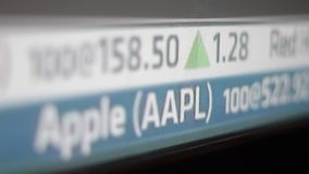 A fictional stock market ticker stock video footage