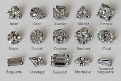 The most popular diamond cut styles with titles on white background