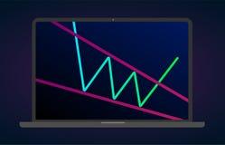 Figura de descenso análisis técnico del modelo de la cuña del ordenador portátil Acci?n del vector y gr?fico del intercambio del  stock de ilustración