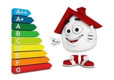 Figura dos desenhos animados da casa com etiquetas da avaliação Imagem de Stock Royalty Free