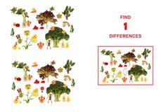 Figuras de la historieta de las verduras y de las frutas, ejemplo de Educa Imagen de archivo libre de regalías