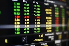 Figuras financeiras abstratas fundo Fotos de Stock Royalty Free