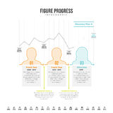 Figure Progress Infographic Royalty Free Stock Photography