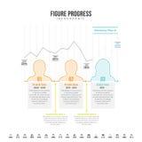 Figure progrès Infographic Photographie stock libre de droits