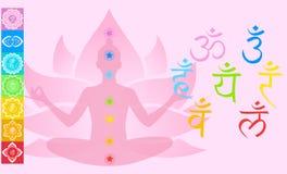 Fijado con chakras, la muchacha que se sienta en el loto Ejemplo del vector en un fondo rosado stock de ilustración