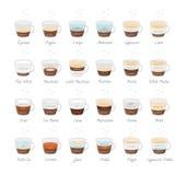 Fije de 24 tipos del caf? y de su preparaci?n en el ejemplo del vector del estilo de la historieta libre illustration