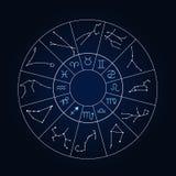 Fije la muestra del zodiaco Imagen de archivo libre de regalías