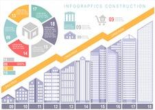 Fije los elementos del infographics de la construcción stock de ilustración