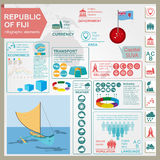 Fiji infographics, statistical data, sights Stock Photos