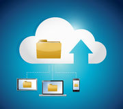 File access cloud computing electronic connection. Illustration design over a blue background Royalty Free Stock Photography