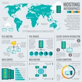 File hosting worldwide infographic poster. File web hosting cloud computing client server interaction worldwide statistics infographics report presentation data Royalty Free Stock Image