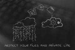 Files and folders jumpying from unsafe to safe cloud service Royalty Free Stock Photography