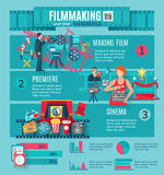 Filmmaking Infographic Set. Filmmaking and cinema infographic set with premiere tickets and popcorn flat vector illustration Royalty Free Stock Photos