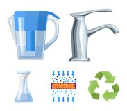 Filter, filtration, nature, eco, bio .Water filtration system set collection icons in cartoon style vector symbol stock. Illustration Stock Photos