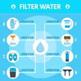 Filter water purification infographic, flat style. Filter water purification infographic. Flat illustration of filter water purification vector infographic for royalty free illustration
